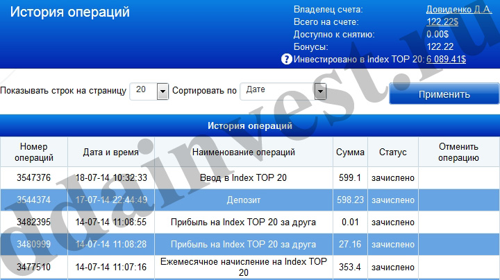 История операций - Index TOP20